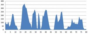 hillary profile